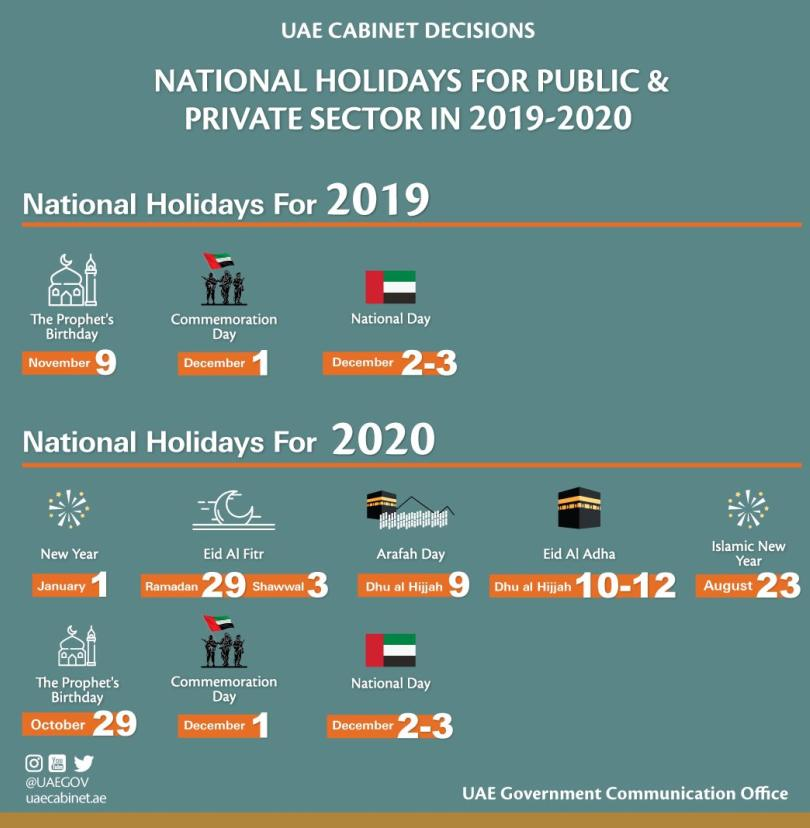 List of 2020 Public Holidays in UAE